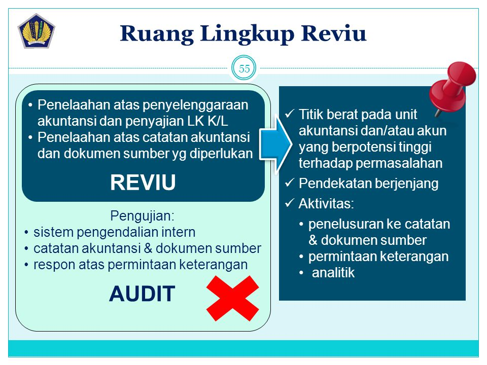 Ruang Lingkup Reviu REVIU AUDIT