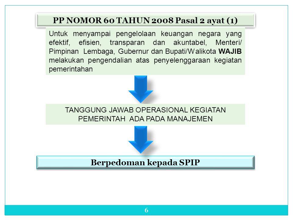 PP NOMOR 60 TAHUN 2008 Pasal 2 ayat (1) Berpedoman kepada SPIP