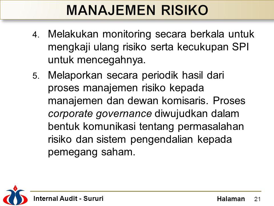 MANAJEMEN RISIKO Melakukan monitoring secara berkala untuk mengkaji ulang risiko serta kecukupan SPI untuk mencegahnya.