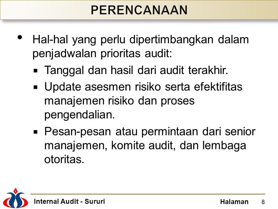 PERENCANAAN Hal-hal yang perlu dipertimbangkan dalam penjadwalan prioritas audit: Tanggal dan hasil dari audit terakhir.