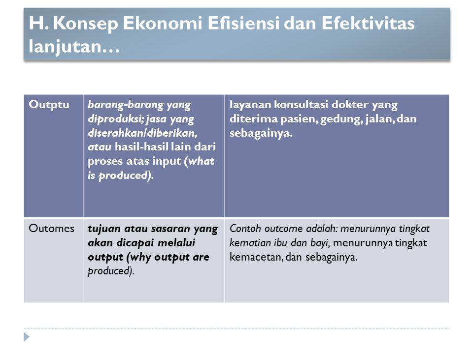 H. Konsep Ekonomi Efisiensi dan Efektivitas lanjutan…
