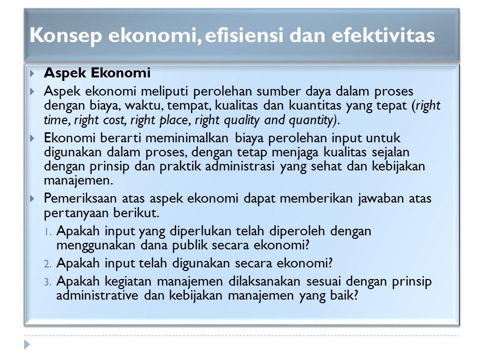 Konsep ekonomi, efisiensi dan efektivitas