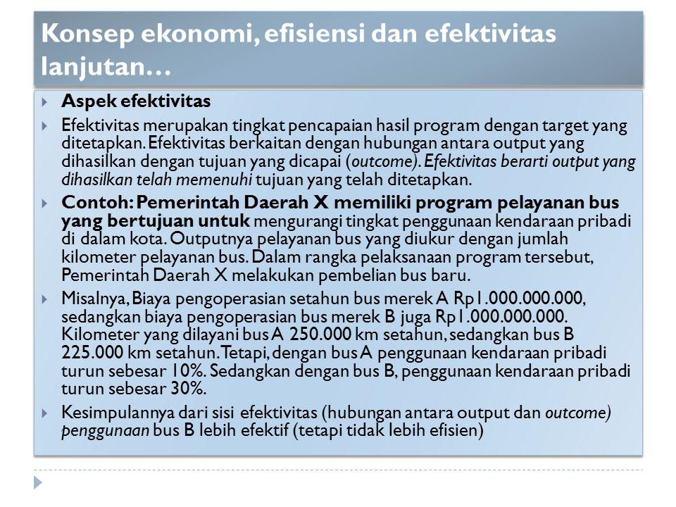 Konsep ekonomi, efisiensi dan efektivitas lanjutan…