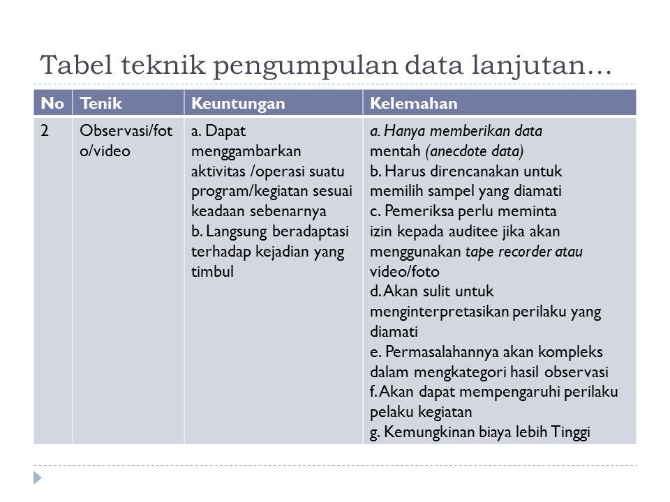 Tabel teknik pengumpulan data lanjutan…