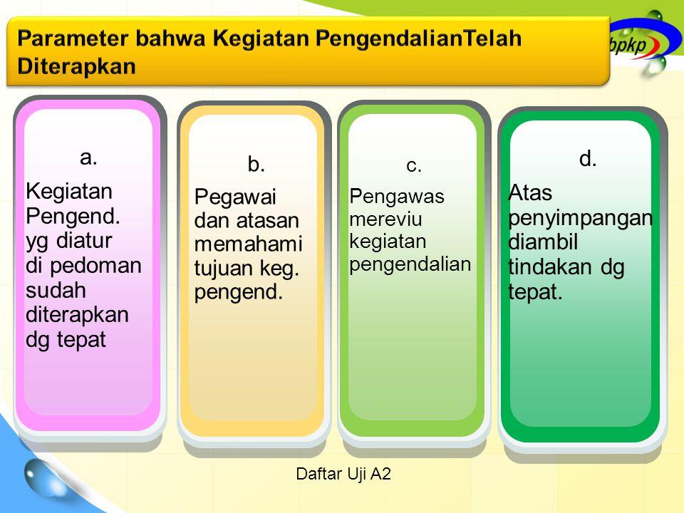 Parameter bahwa Kegiatan PengendalianTelah Diterapkan