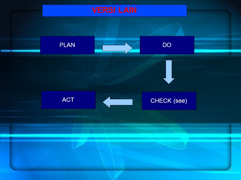 VERSI LAIN PLAN DO ACT CHECK (see) 14