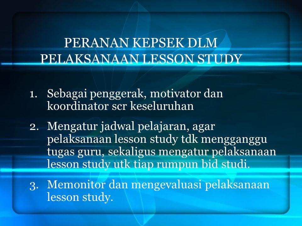 PERANAN KEPSEK DLM PELAKSANAAN LESSON STUDY