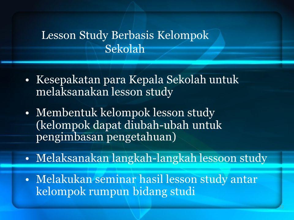 Lesson Study Berbasis Kelompok Sekolah