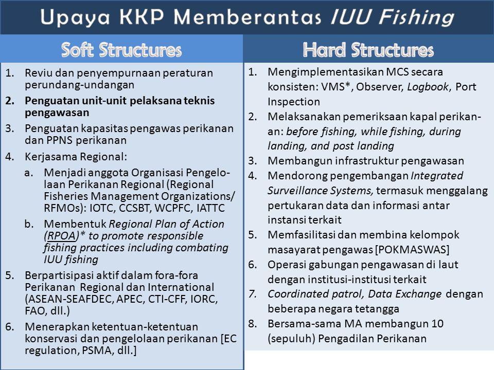 Upaya KKP Memberantas IUU Fishing