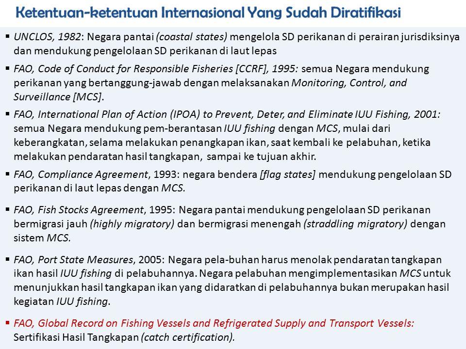 Ketentuan-ketentuan Internasional Yang Sudah Diratifikasi