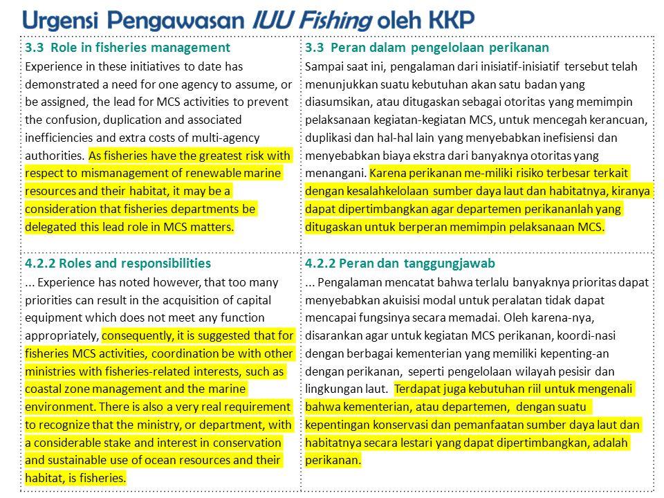 Urgensi Pengawasan IUU Fishing oleh KKP