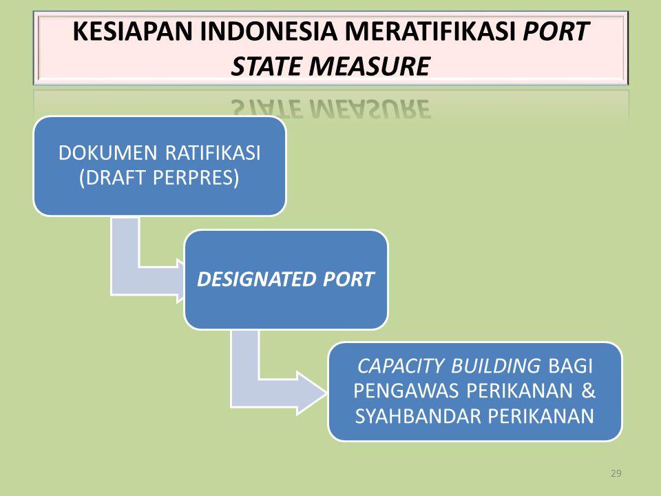 KESIAPAN INDONESIA MERATIFIKASI PORT STATE MEASURE