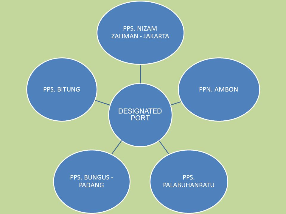 PPS. NIZAM ZAHMAN - JAKARTA