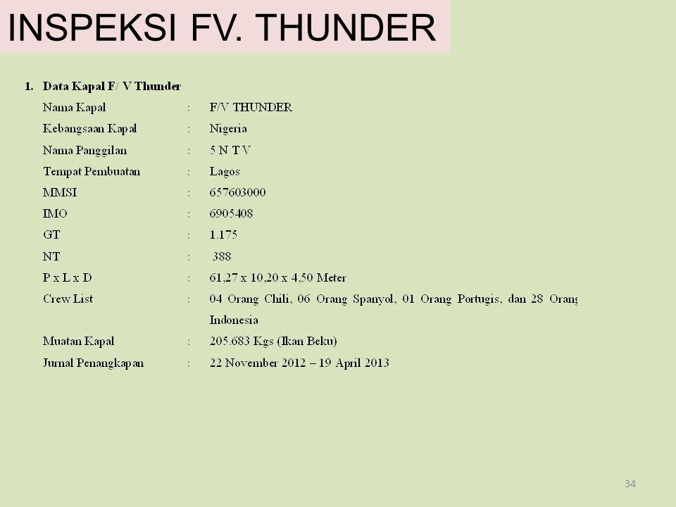 INSPEKSI FV. THUNDER