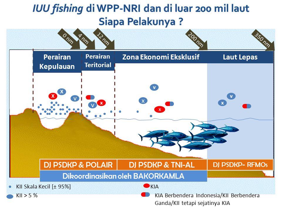 IUU fishing di WPP-NRI dan di luar 200 mil laut Zona Ekonomi Eksklusif