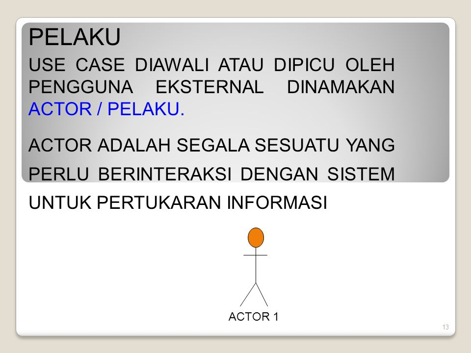 PELAKU USE CASE DIAWALI ATAU DIPICU OLEH PENGGUNA EKSTERNAL DINAMAKAN ACTOR / PELAKU.