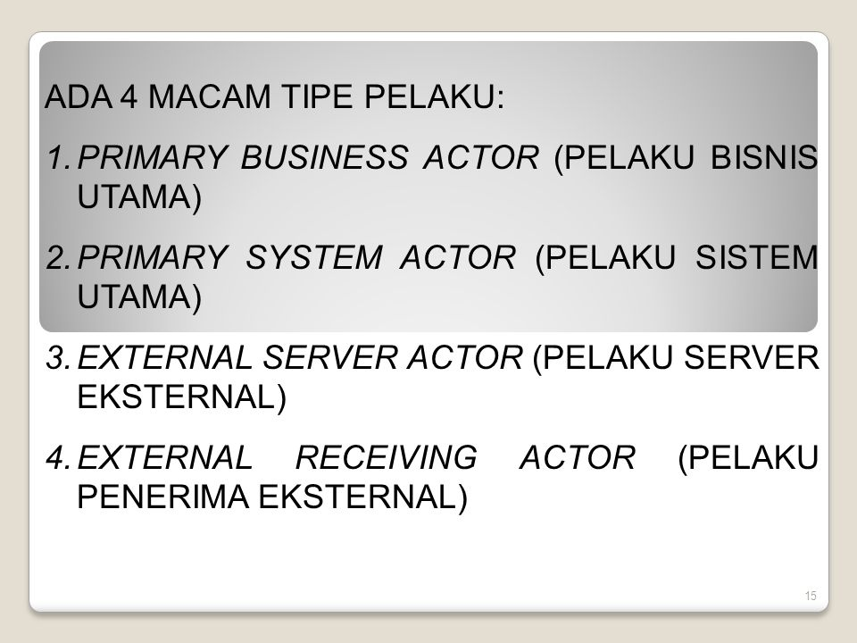 ADA 4 MACAM TIPE PELAKU: PRIMARY BUSINESS ACTOR (PELAKU BISNIS UTAMA) PRIMARY SYSTEM ACTOR (PELAKU SISTEM UTAMA)