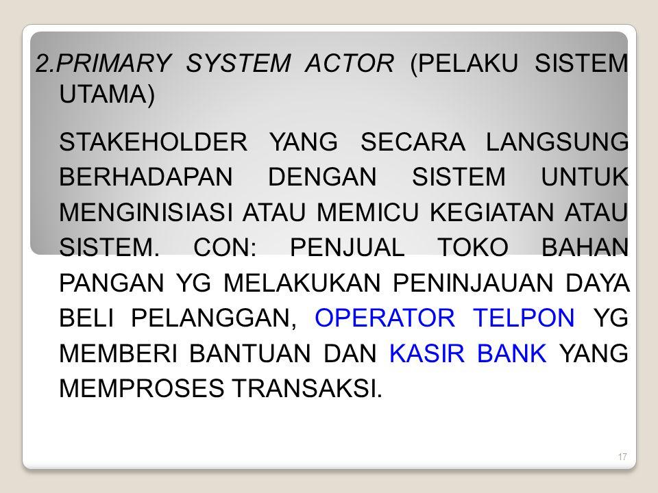 2.PRIMARY SYSTEM ACTOR (PELAKU SISTEM UTAMA)