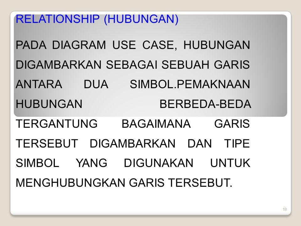 RELATIONSHIP (HUBUNGAN)