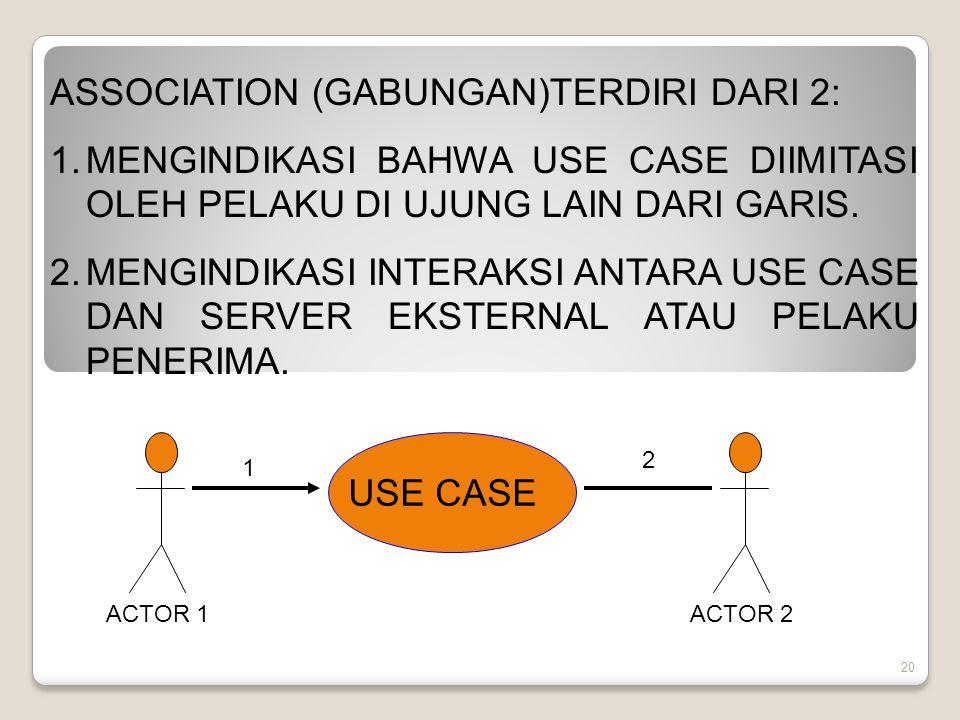 ASSOCIATION (GABUNGAN)TERDIRI DARI 2: