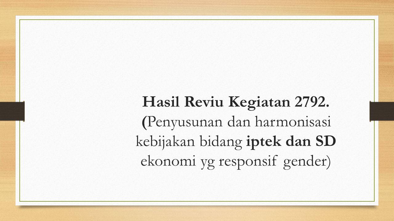 Hasil Reviu Kegiatan 2792.
