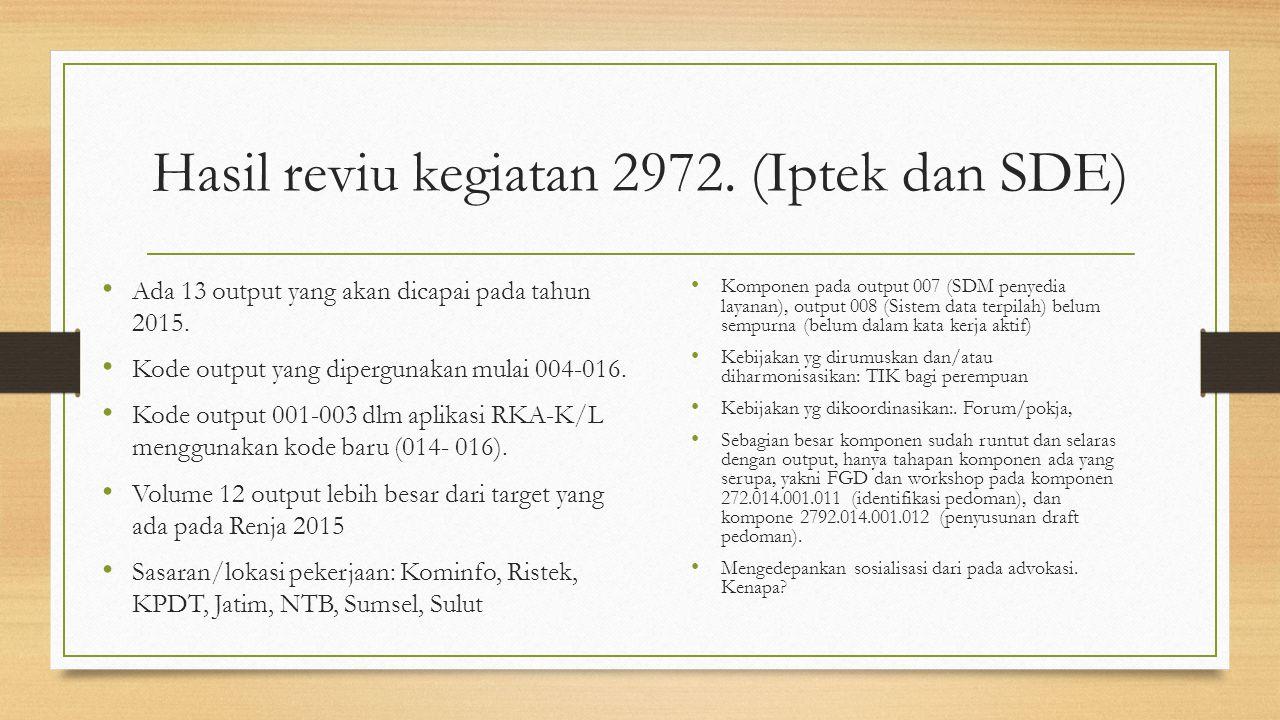 Hasil reviu kegiatan 2972. (Iptek dan SDE)