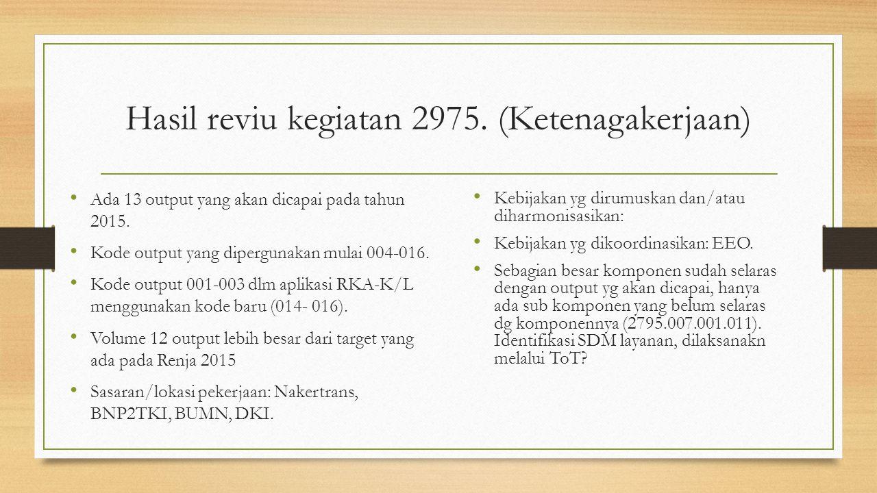 Hasil reviu kegiatan 2975. (Ketenagakerjaan)
