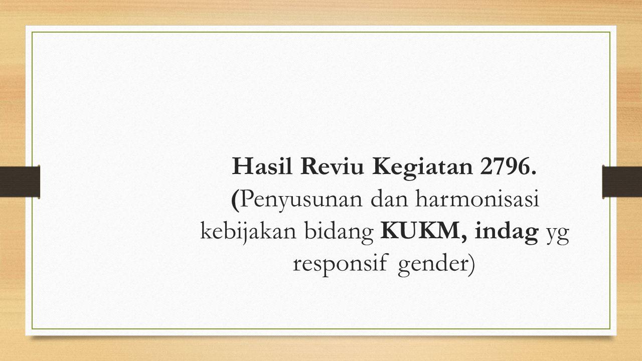 Hasil Reviu Kegiatan 2796.