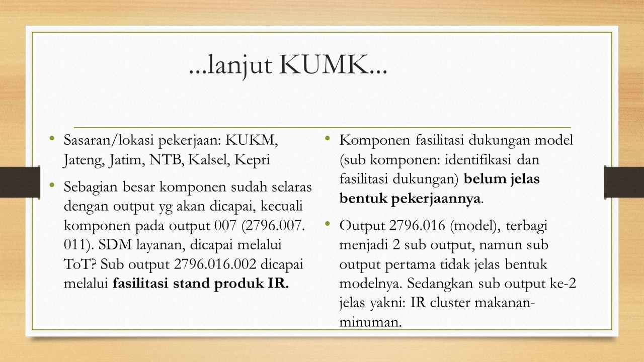 ...lanjut KUMK... Sasaran/lokasi pekerjaan: KUKM, Jateng, Jatim, NTB, Kalsel, Kepri.