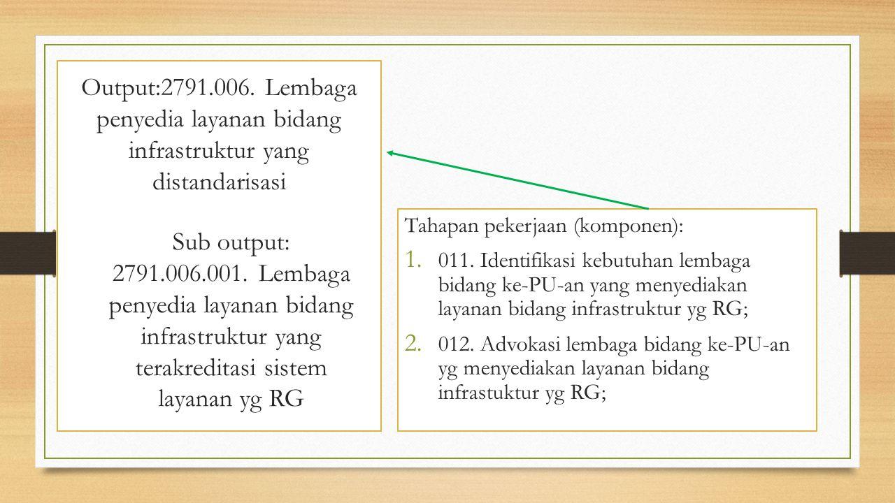 Output:2791.006. Lembaga penyedia layanan bidang infrastruktur yang distandarisasi