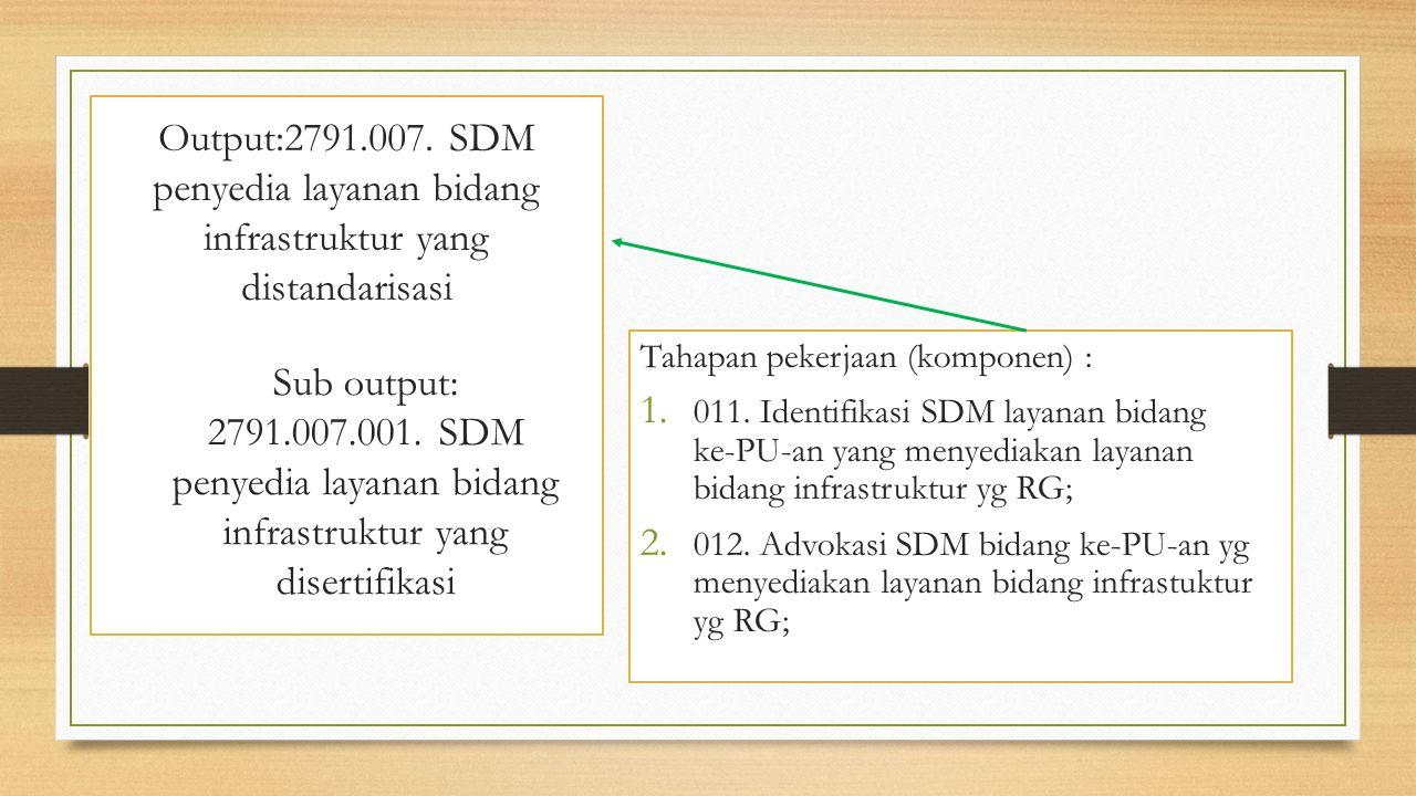 Output:2791.007. SDM penyedia layanan bidang infrastruktur yang distandarisasi