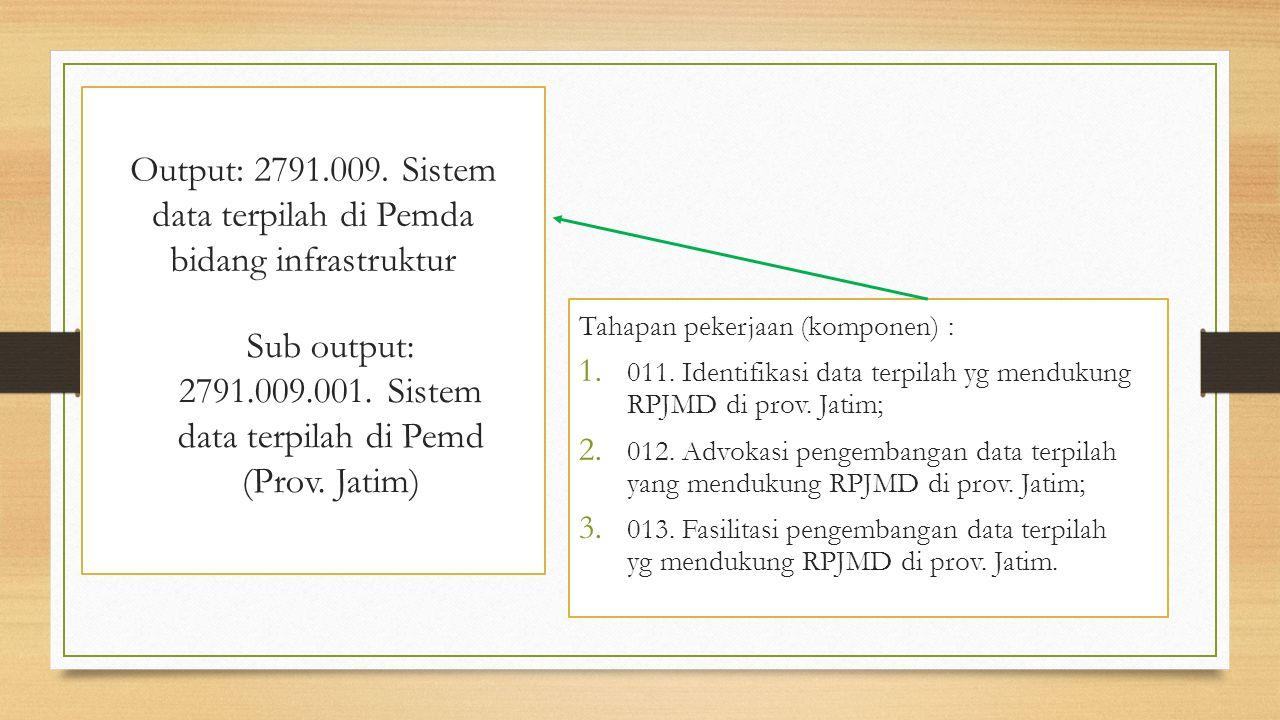 Output: 2791.009. Sistem data terpilah di Pemda bidang infrastruktur