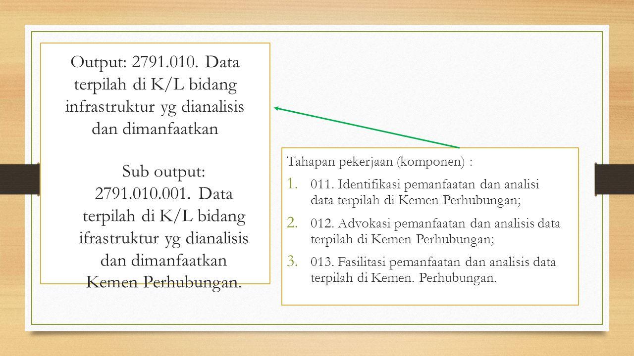 Output: 2791.010. Data terpilah di K/L bidang infrastruktur yg dianalisis dan dimanfaatkan