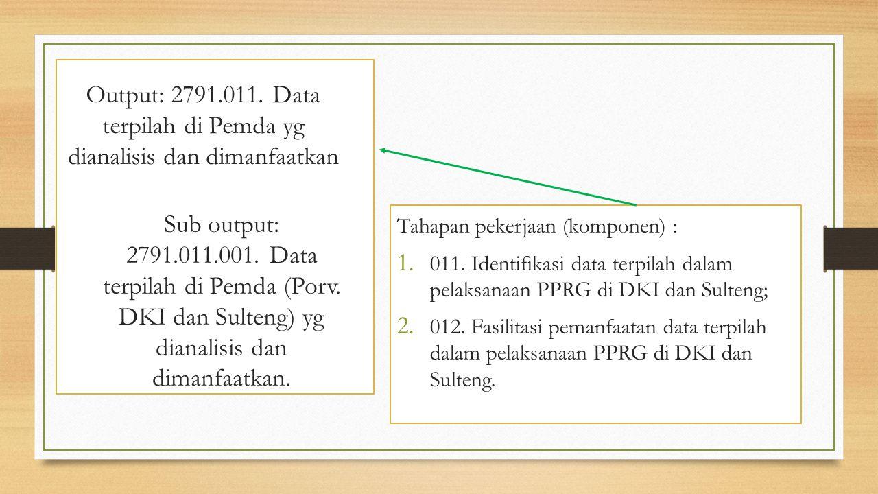 Output: 2791.011. Data terpilah di Pemda yg dianalisis dan dimanfaatkan