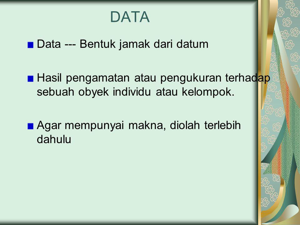 DATA Data --- Bentuk jamak dari datum