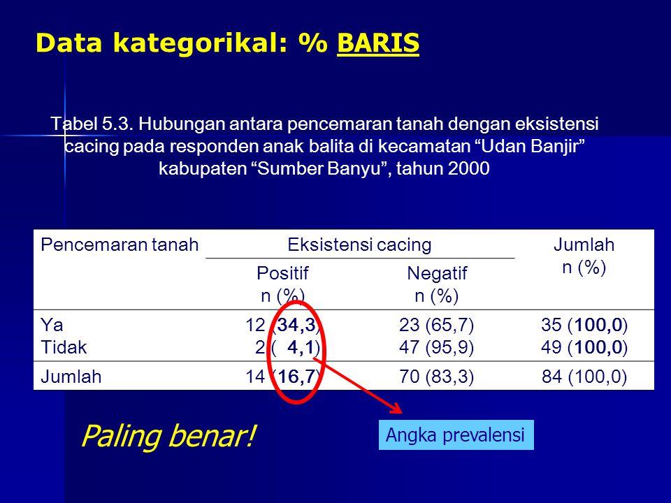 Paling benar! Data kategorikal: % BARIS