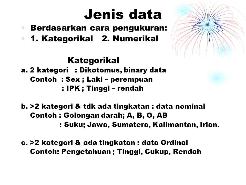 Jenis data Berdasarkan cara pengukuran: 1. Kategorikal 2. Numerikal