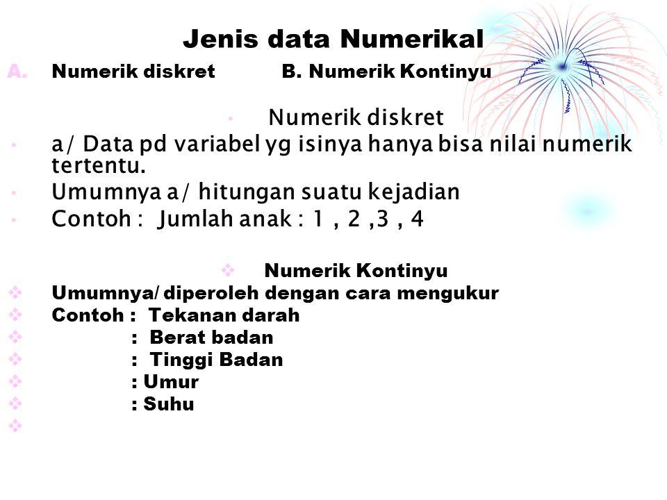 Jenis data Numerikal Numerik diskret