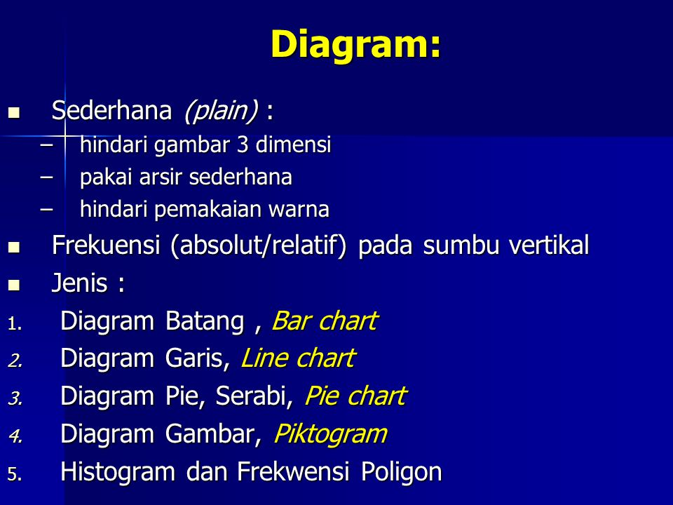 Diagram: Sederhana (plain) :