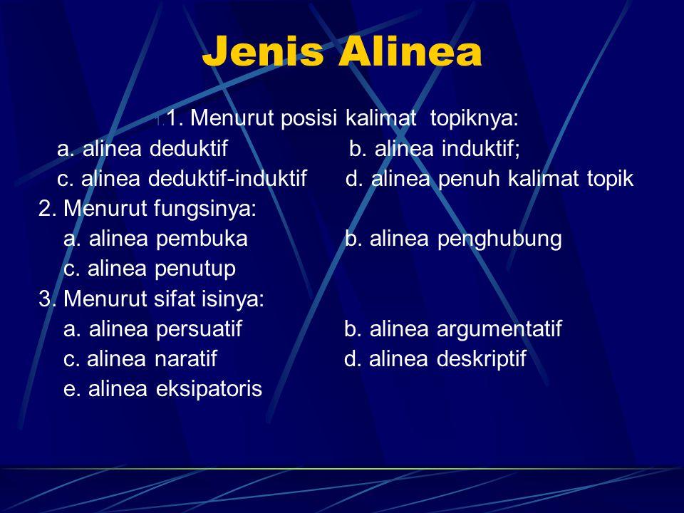 Jenis Alinea 1. Menurut posisi kalimat topiknya: