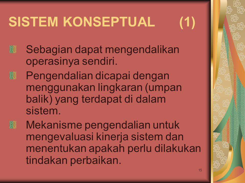 SISTEM KONSEPTUAL (1) Sebagian dapat mengendalikan operasinya sendiri.