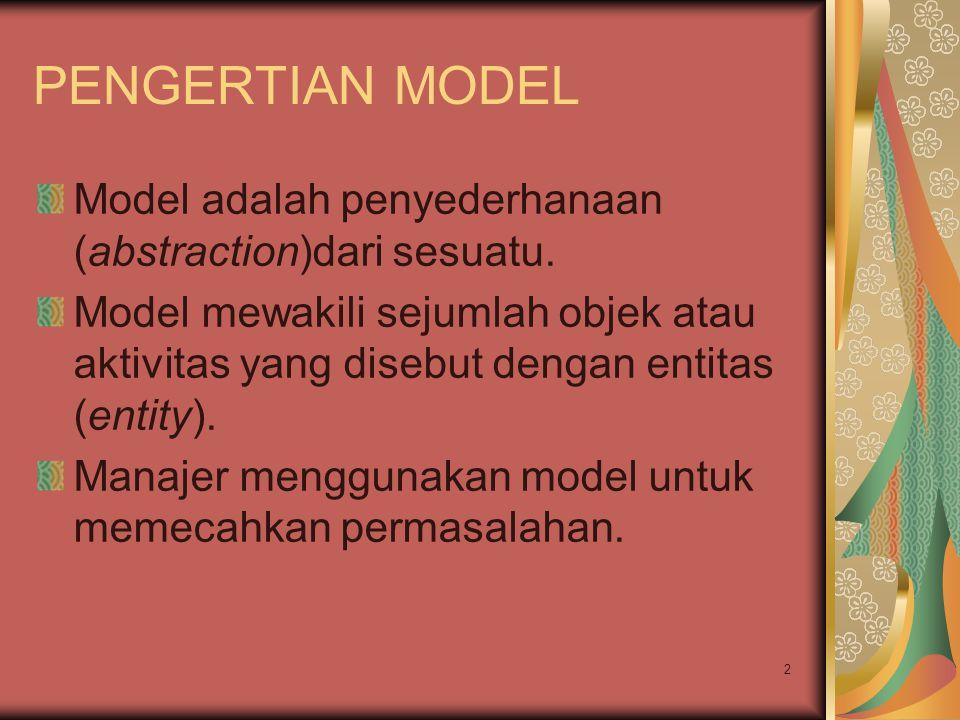 PENGERTIAN MODEL Model adalah penyederhanaan (abstraction)dari sesuatu.