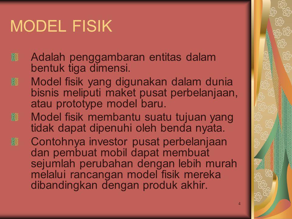 MODEL FISIK Adalah penggambaran entitas dalam bentuk tiga dimensi.
