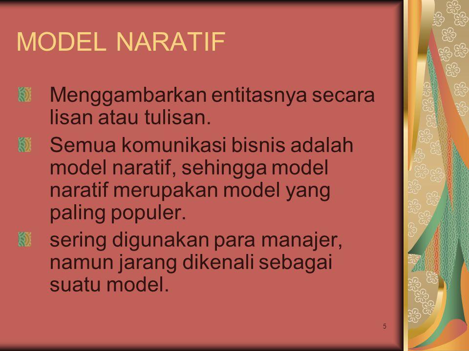 MODEL NARATIF Menggambarkan entitasnya secara lisan atau tulisan.