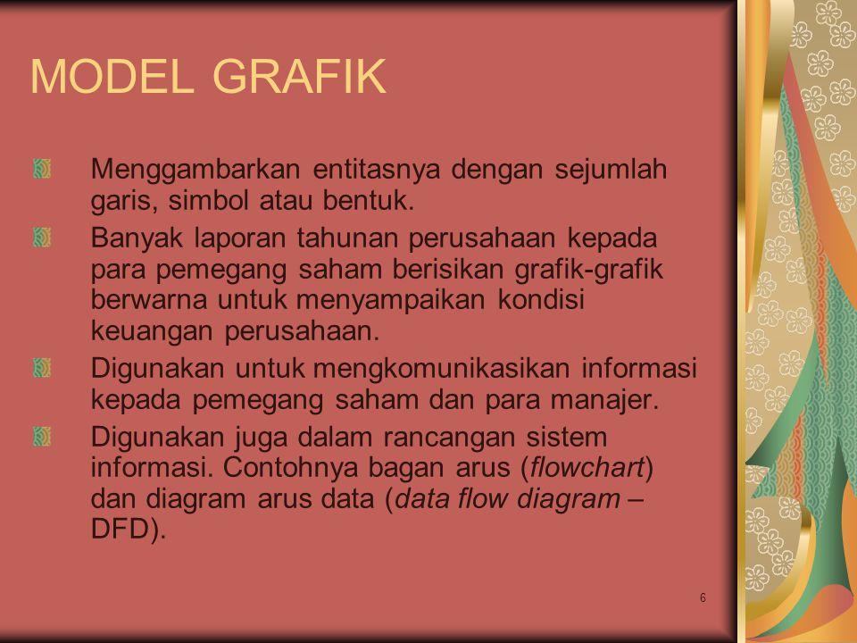 MODEL GRAFIK Menggambarkan entitasnya dengan sejumlah garis, simbol atau bentuk.