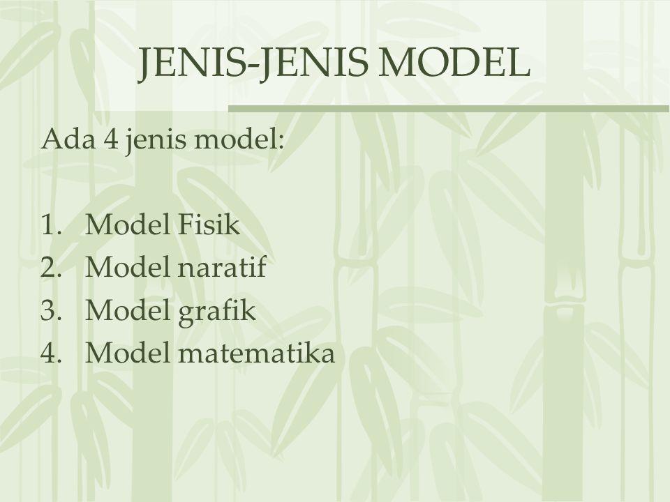 JENIS-JENIS MODEL Ada 4 jenis model: Model Fisik Model naratif