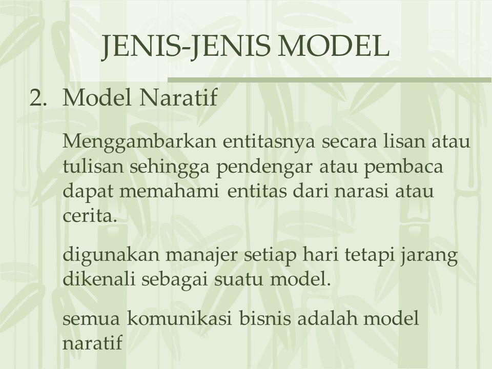 JENIS-JENIS MODEL Model Naratif
