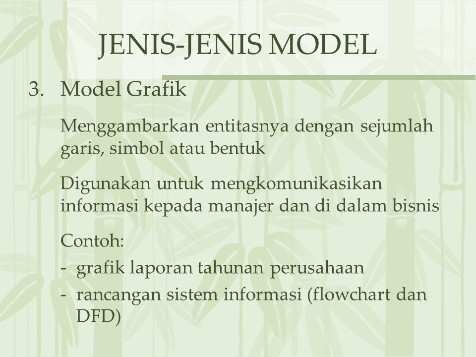 JENIS-JENIS MODEL Model Grafik