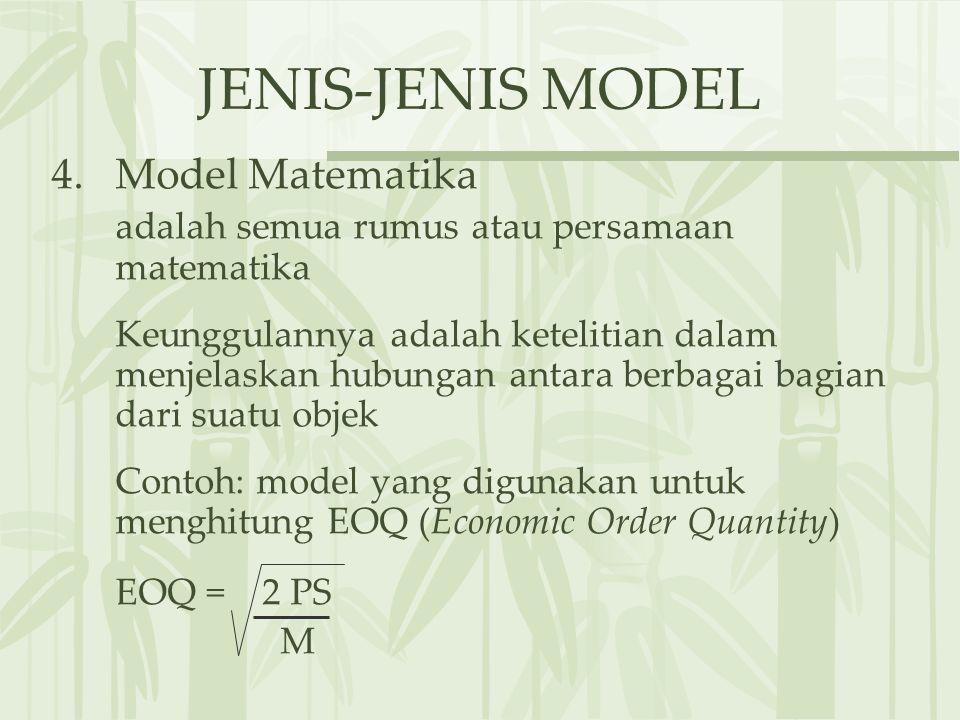 JENIS-JENIS MODEL Model Matematika
