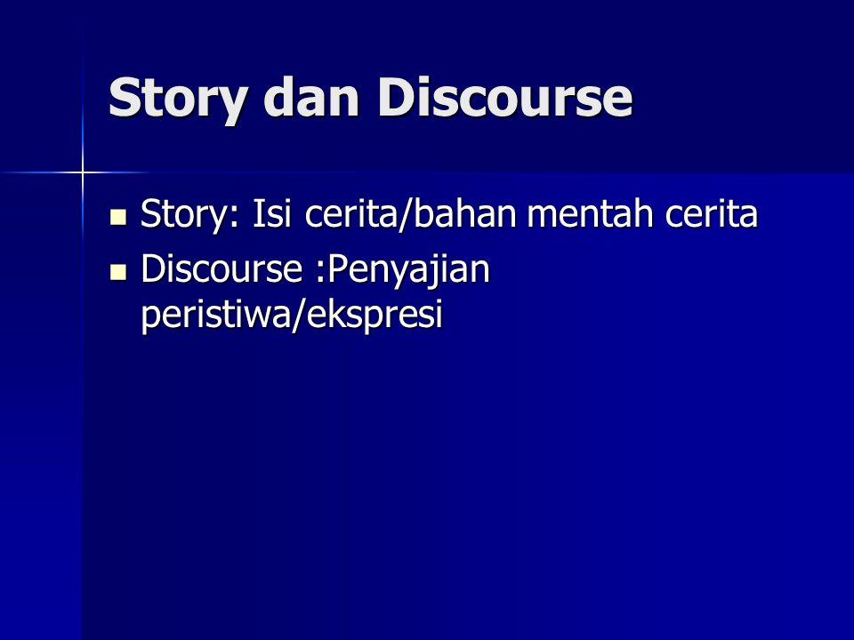 Story dan Discourse Story: Isi cerita/bahan mentah cerita